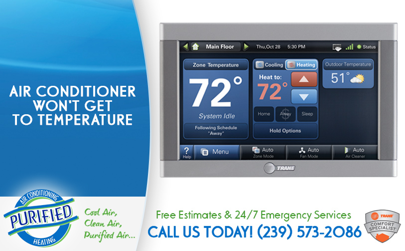 Air Conditioner Won T Get To Temperature In Fort Myers Fl